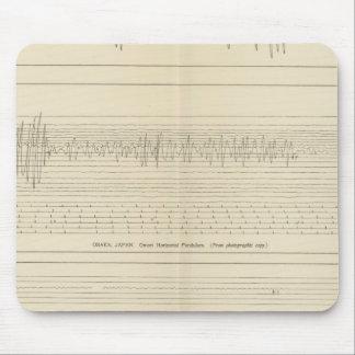 California Seismograms 15 Mouse Pad