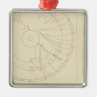 California Seismograms 3 Christmas Ornament