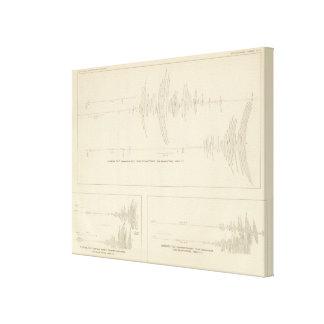 California Seismograms 6 Canvas Prints