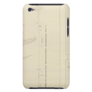 California Seismograms 6 Barely There iPod Cover