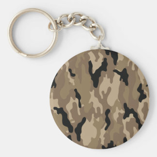 Camouflage Basic Round Button Key Ring