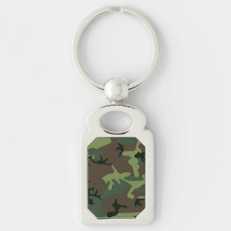 Camouflage Camo Green Brown Pattern Key Ring