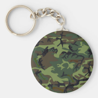 Camouflage Camouflage Basic Round Button Key Ring