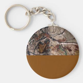 Camouflage Key Ring