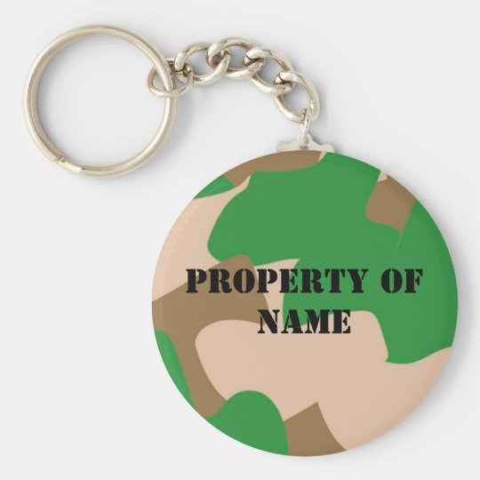 Camouflage, Property of name keychain
