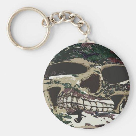 Camouflage Skull Keychain
