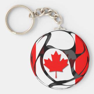 Canada #2 basic round button key ring