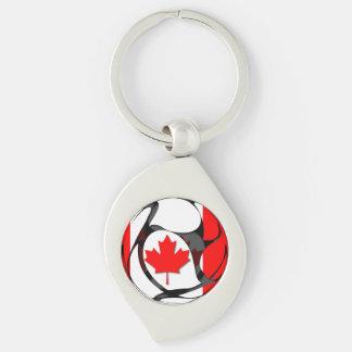 Canada #2 key chains