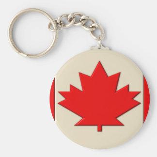 Canada Flag Key Ring