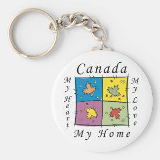 Canada My Home Keychain