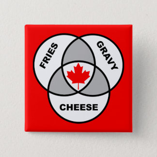 Canada Poutine Venn Diagram Funny Button Badge Pin