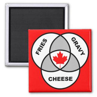 Canada Poutine Venn Diagram Funny Fridge Magnet