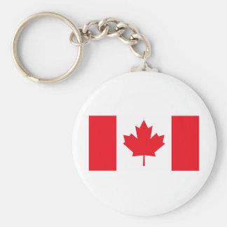 Canadian Flag Basic Round Button Key Ring