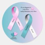 Cancer Awareness Round Sticker