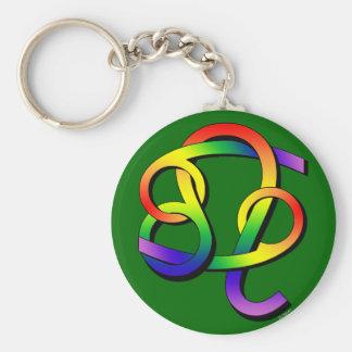 Cancer & Leo GLBT Partners Basic Round Button Key Ring
