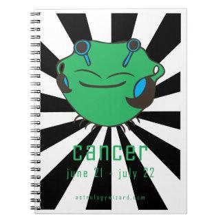 Cancer Notebook