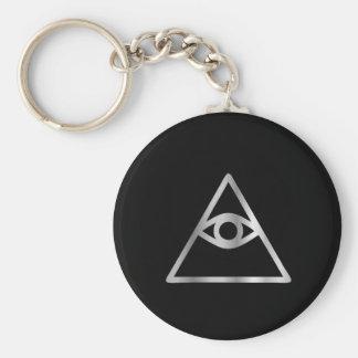 Cao dai Eye of Providence- Religious icon Basic Round Button Key Ring