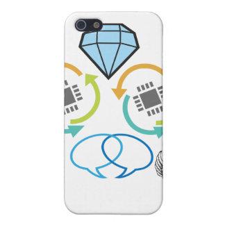 Capa de iPhone 5/5S - Integrações iPhone 5/5S Cover