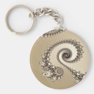 Cappucino Keychain