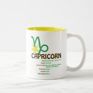 Capricorn Traits Mug