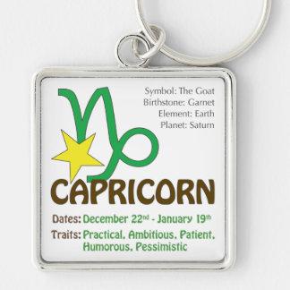 Capricorn Traits Square Keychain