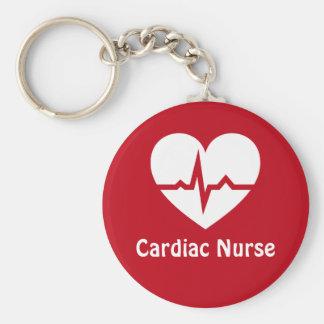 Cardiac nurse heart with ECG wave red keychain