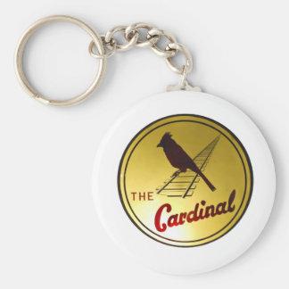 Cardinal Railroad Sign Keychain