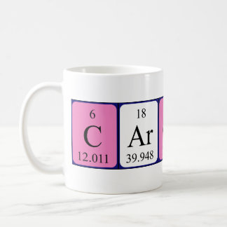Carolin periodic table name mug