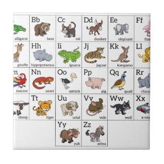 Cartoon Animal Alphabet Chart Tiles