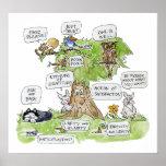 Cartoon Animals Talking Tree Nature Poster