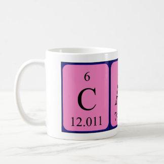 Cash periodic table name mug