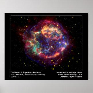 Cassiopeia A Supernova Remnant-Spitzer Telescope Poster