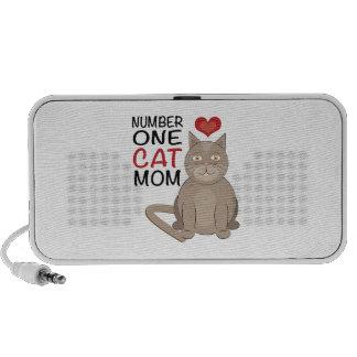 Cat Mom Speaker System
