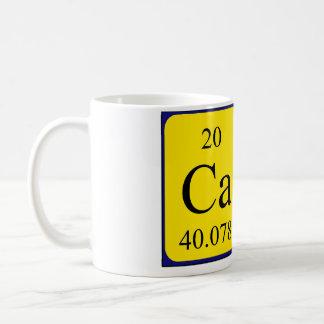 Cat periodic table name mug