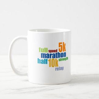 categories mug
