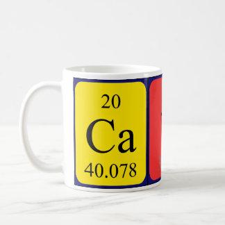 Cath periodic table name mug