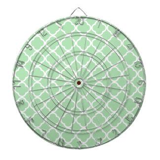 Celadon Quatrefoil Dart Board