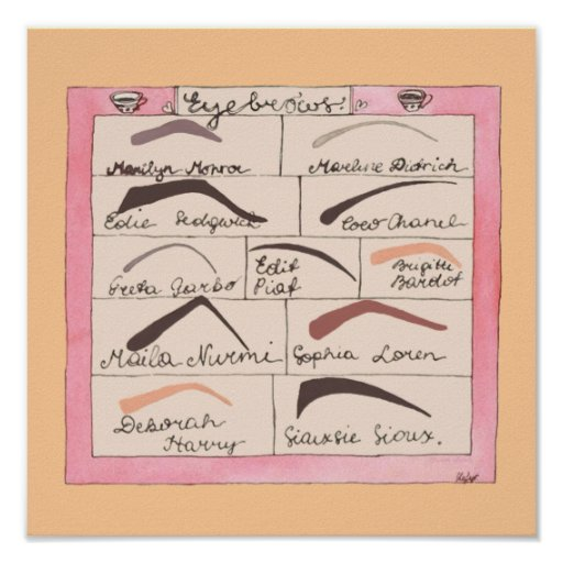 Celebrity Eyebrows ~ Poster / Print