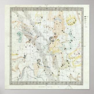 Celestial Atlas 4 Poster