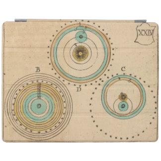 Celestial Atlas 6 iPad Cover
