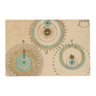 Celestial Atlas 6 Laminated Placemat