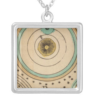 Celestial Atlas 6 Silver Plated Necklace