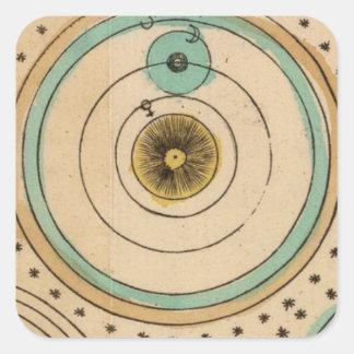 Celestial Atlas 6 Square Sticker