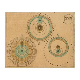 Celestial Atlas 6 Wood Wall Art