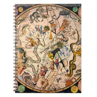 Celestial Hemisphere, 1790 Notebooks