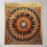 Celestial map, from 'Zubdet ut Teverih' by Poster