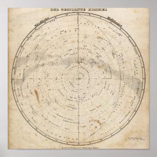 Celestial map poster