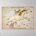 Celestial Vintage Map Poster