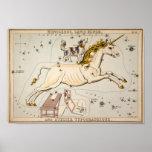 Celestial Vintage Map Print