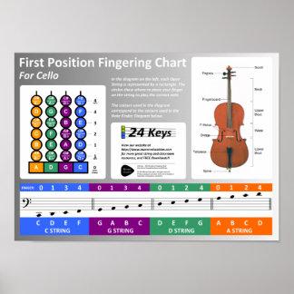 Cello Fingering Chart Poster